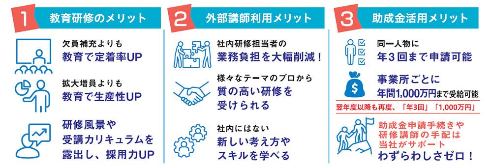 株式会社キューズフルの教育支援3つのメリット